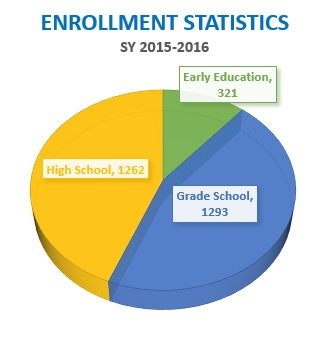 enrollment-stat